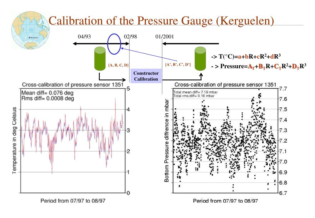 Calibration of the Pressure Gauge (Kerguelen)