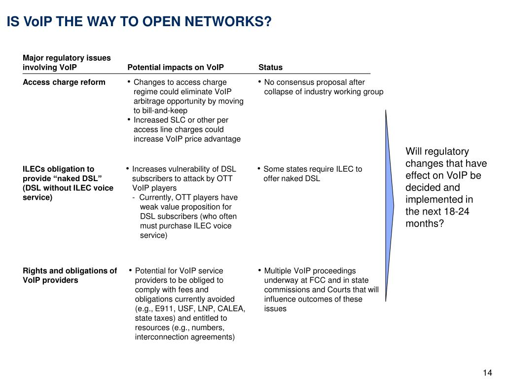 IS VoIP THE WAY TO OPEN NETWORKS?