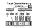 travel choice hierarchy