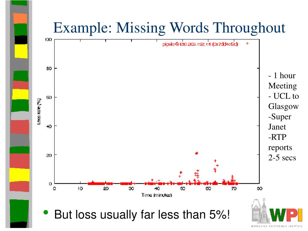 Example: Missing Words Throughout