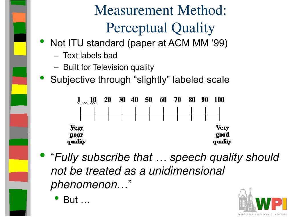 Measurement Method: