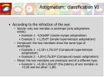 astigmatism classification vi