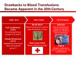 drawbacks to blood transfusions became apparent in the 20th century
