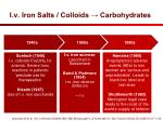 i v iron salts colloids carbohydrates29