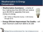 weatherization energy conservation