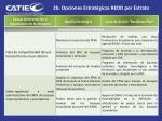 2b opciones estrat gicas redd por estrato10