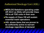 authorized stockage list asl