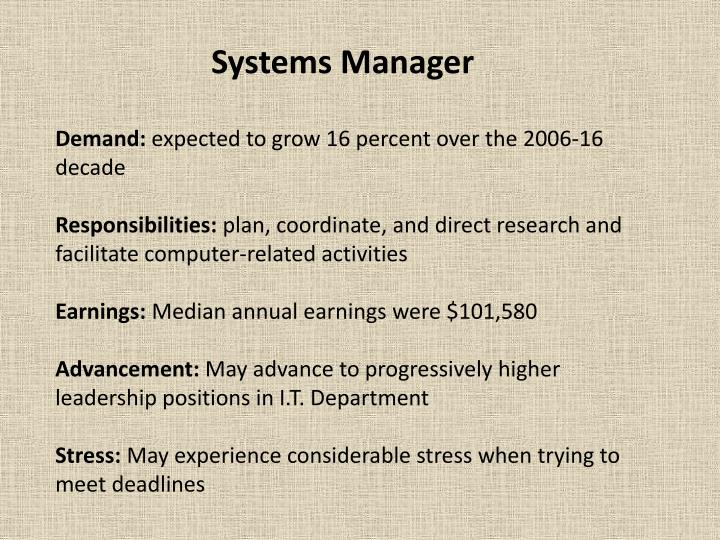 Systems Manager