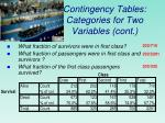 contingency tables categories for two variables cont18