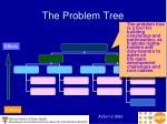 the problem tree