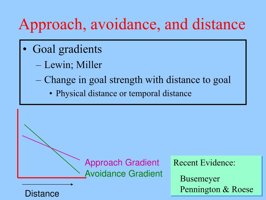 Approach, avoidance, and distance