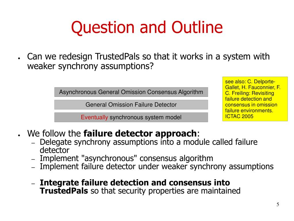 Question and Outline