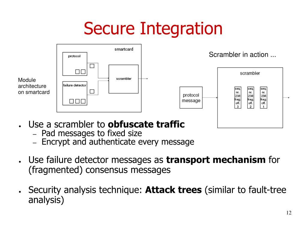 Secure Integration