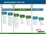 implementation time line