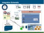 integration schematic