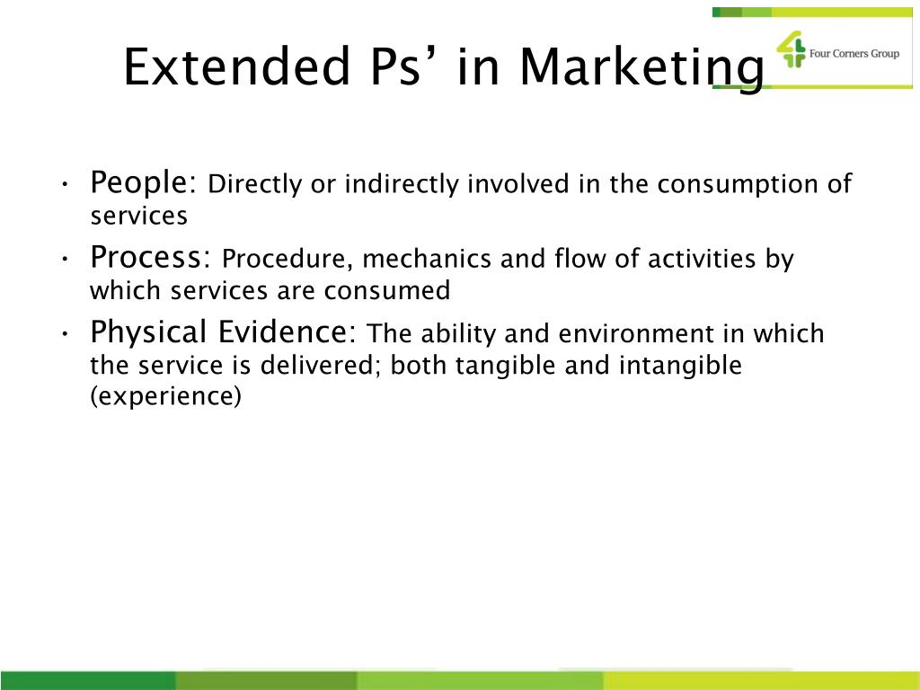 Extended Ps' in Marketing