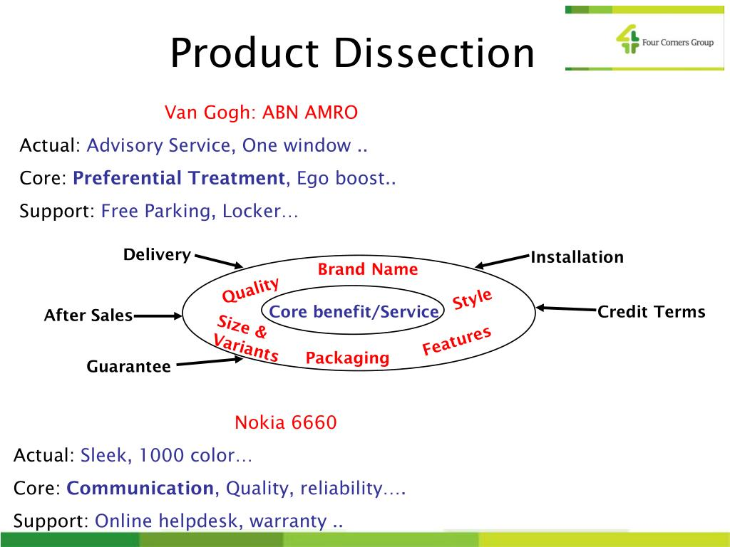 Product Dissection