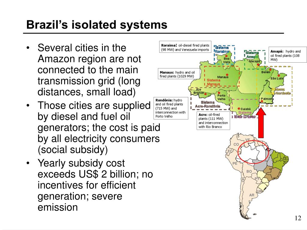 Brazil's isolated systems