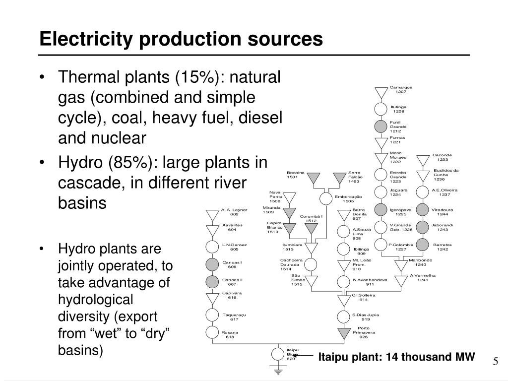 Electricity production sources