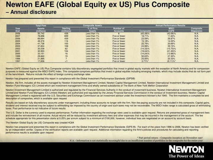 Newton EAFE (Global Equity ex US) Plus Composite contains fully discretionary segregated portfolios that invest in global equity markets with the exception of North America and for comparison purposes is measured against the MSCI EAFE Index. This composite comprises portfolios that invest in global equities including emerging markets, which may include stocks that do not form part of the benchmark.  Returns include the effect of foreign currency exchange rates