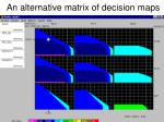 an alternative matrix of decision maps