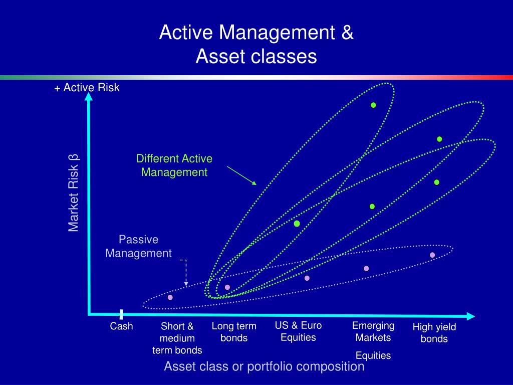 Active Management &