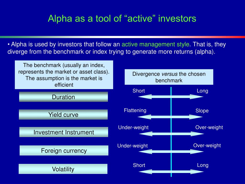 "Alpha as a tool of ""active"" investors"