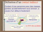 d finition d un contact indirect