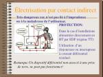 lectrisation par contact indirect