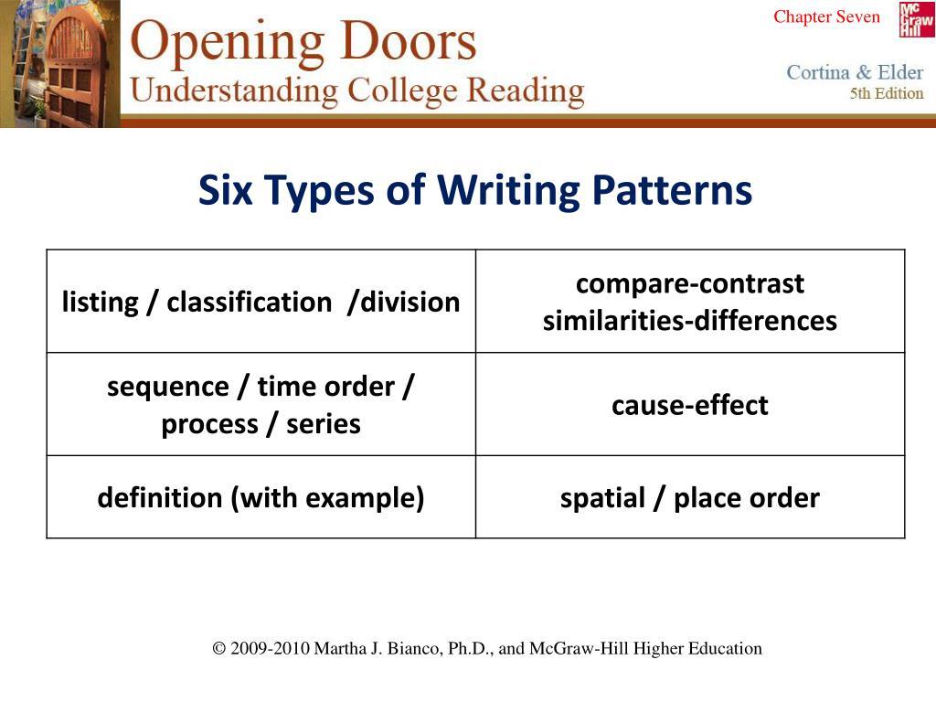 Six Types of Writing Patterns