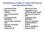 comparison of data in a data warehouse and operational data