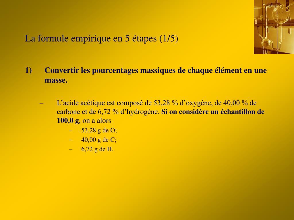 La formule empirique en 5 étapes (1/5)