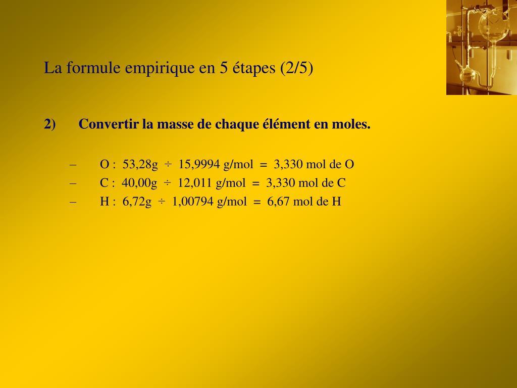 La formule empirique en 5 étapes (2/5)