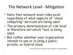 the network level mitigation