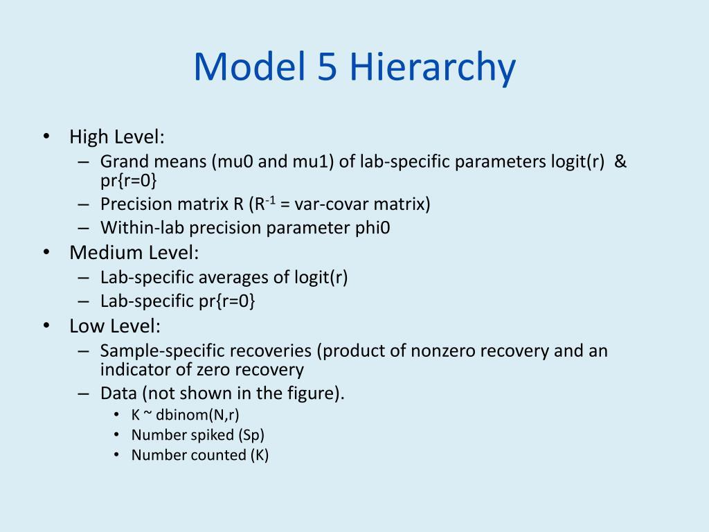 Model 5 Hierarchy