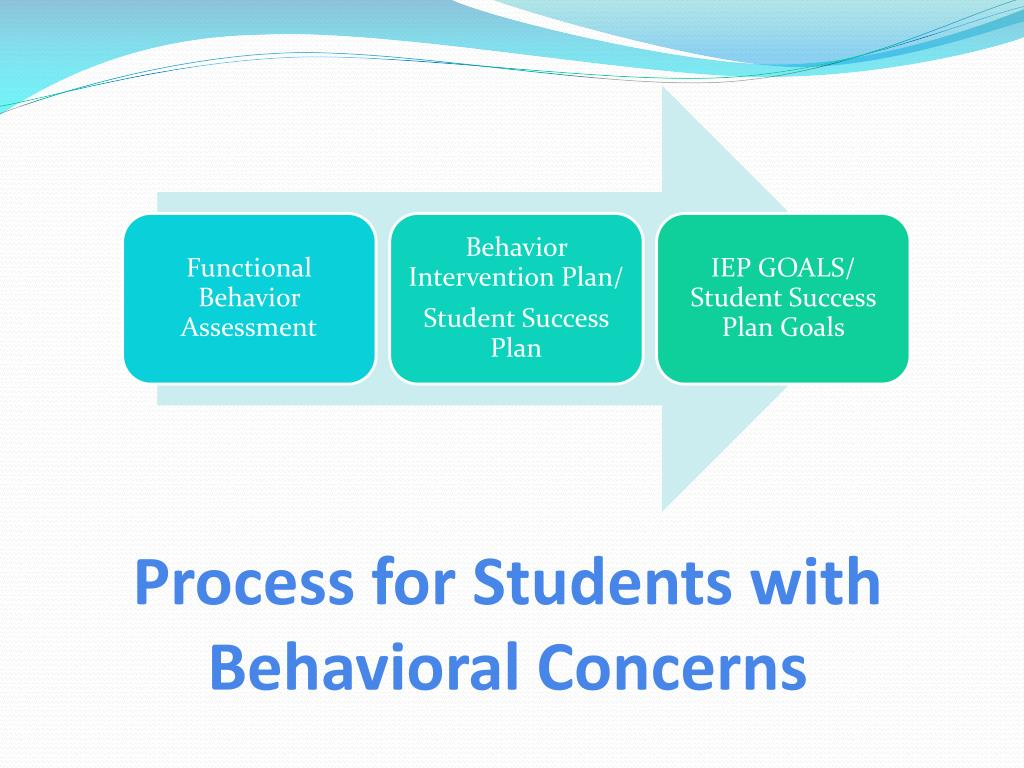 Process for Students with Behavioral Concerns