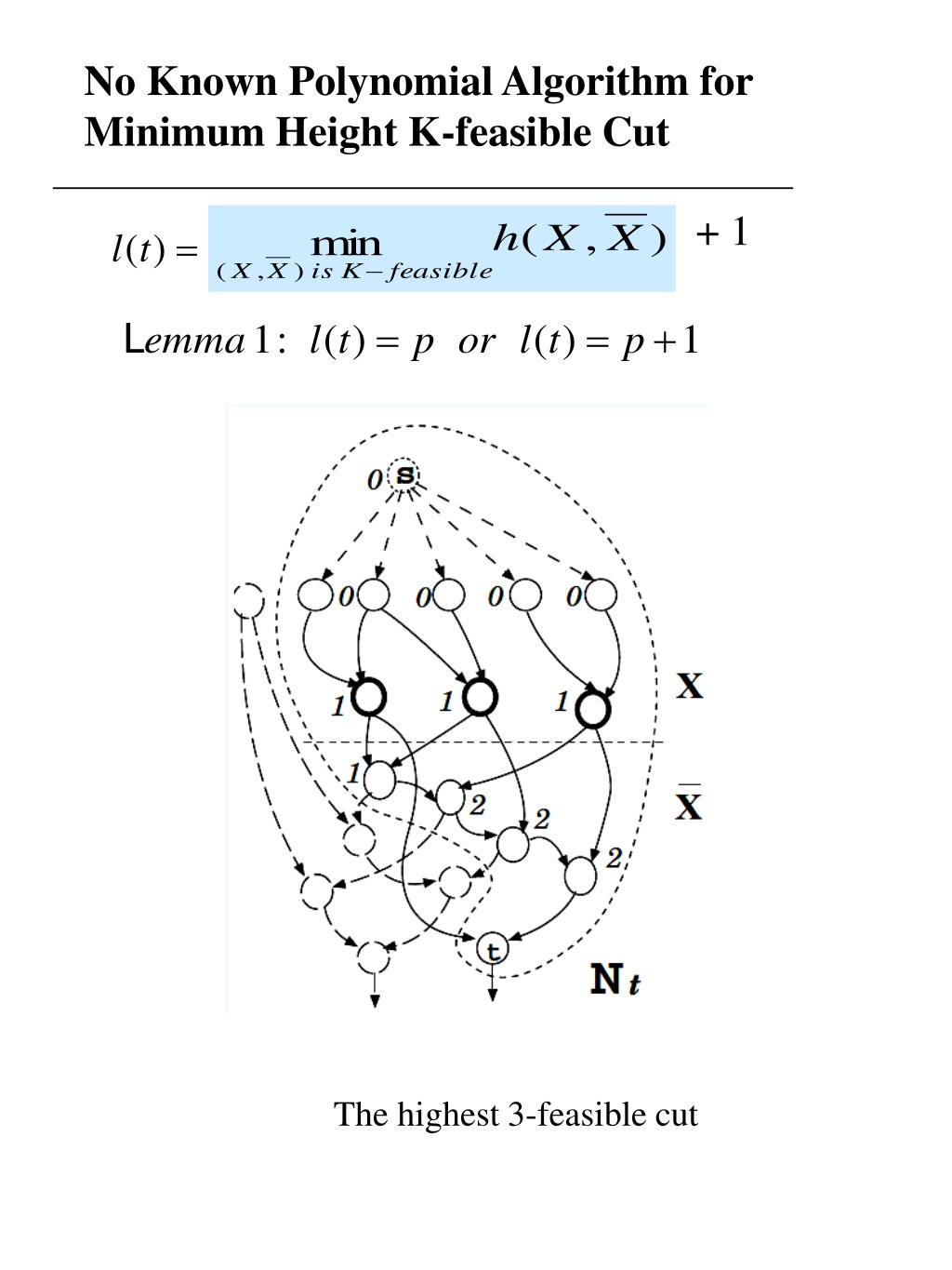 No Known Polynomial Algorithm for Minimum Height K-feasible Cut