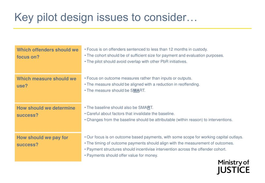 Key pilot design issues to consider…