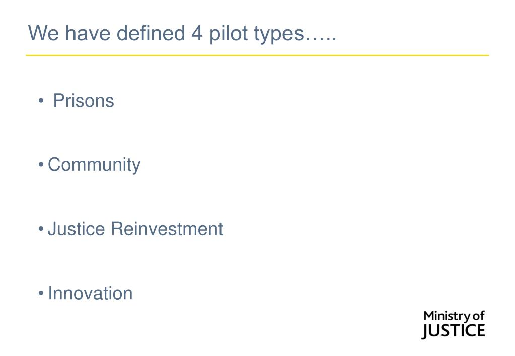 We have defined 4 pilot types…..