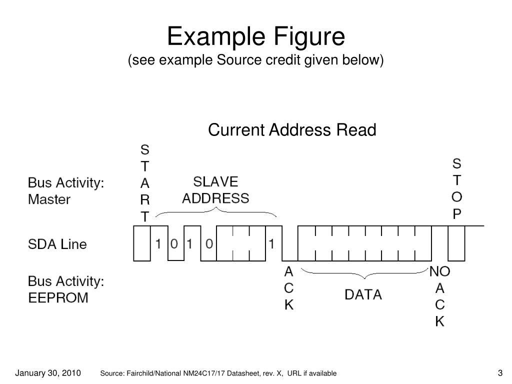 Example Figure