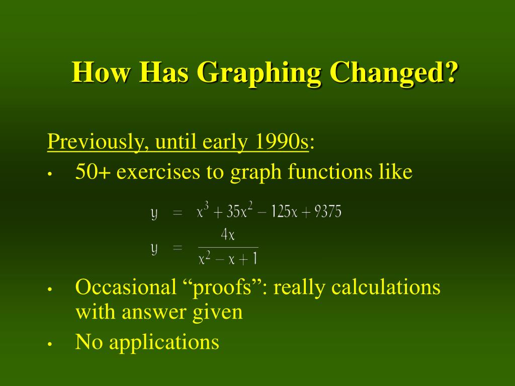 How Has Graphing Changed?