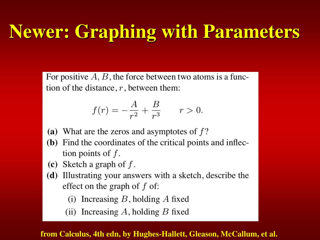 Newer: Graphing with Parameters