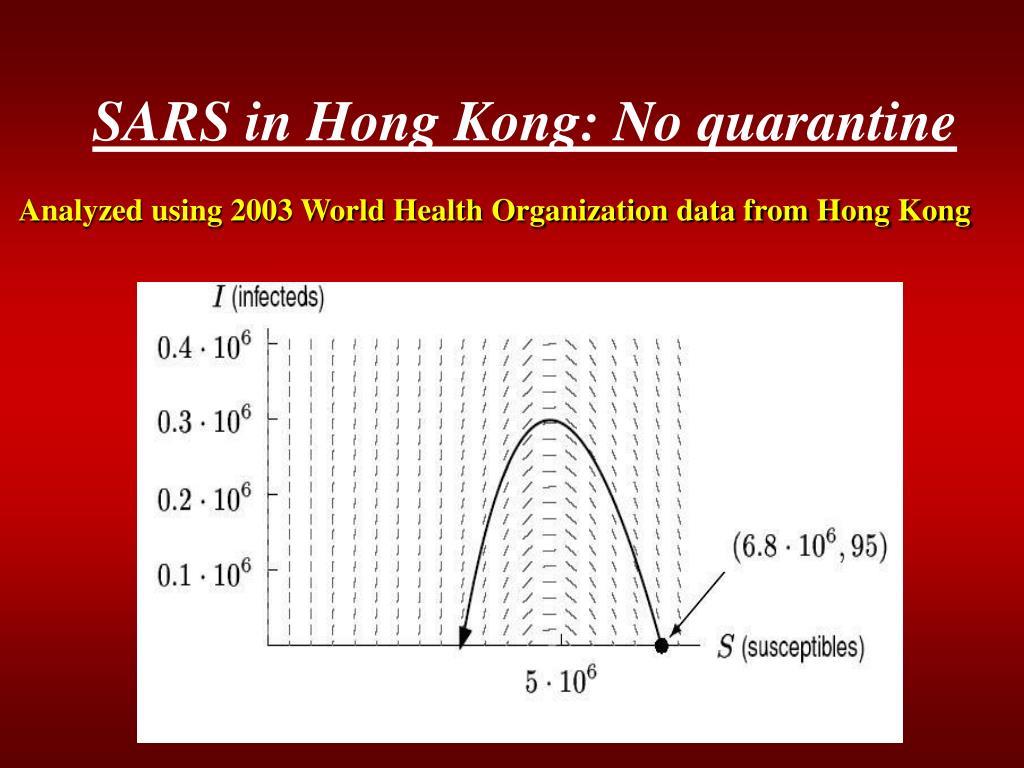 SARS in Hong Kong: No quarantine