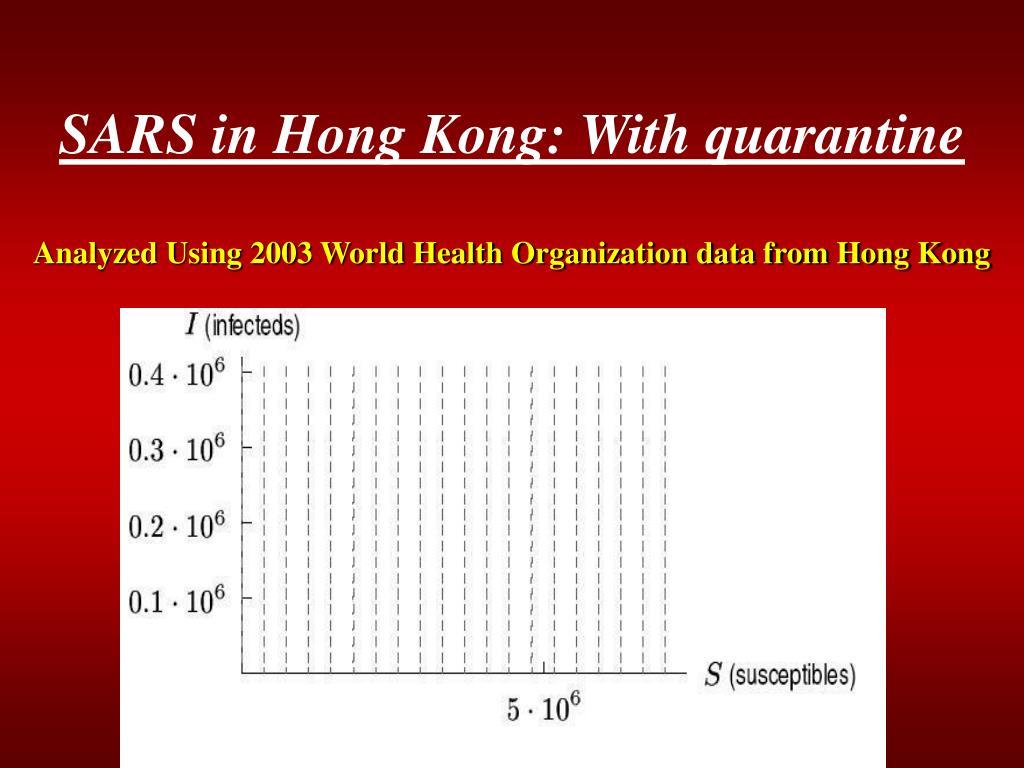 SARS in Hong Kong: With quarantine