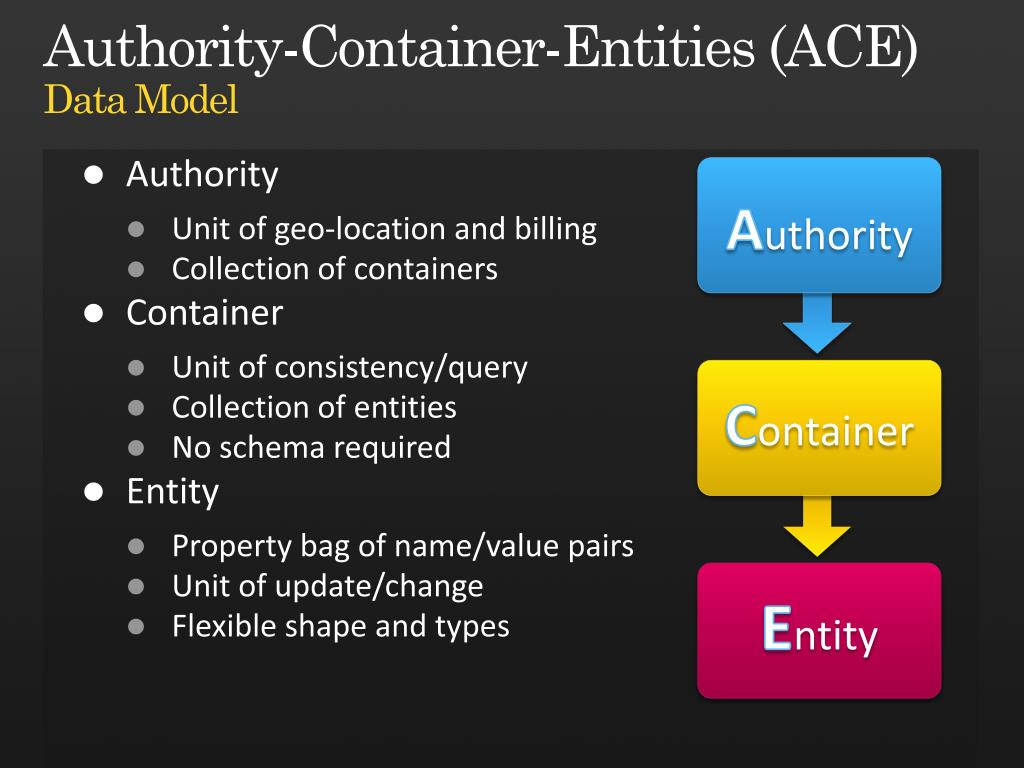 Authority-Container-Entities (ACE)