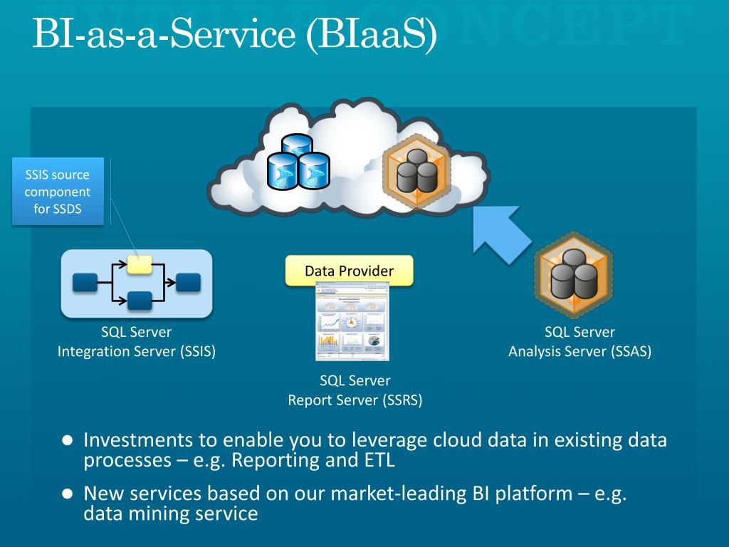 BI-as-a-Service (BIaaS)