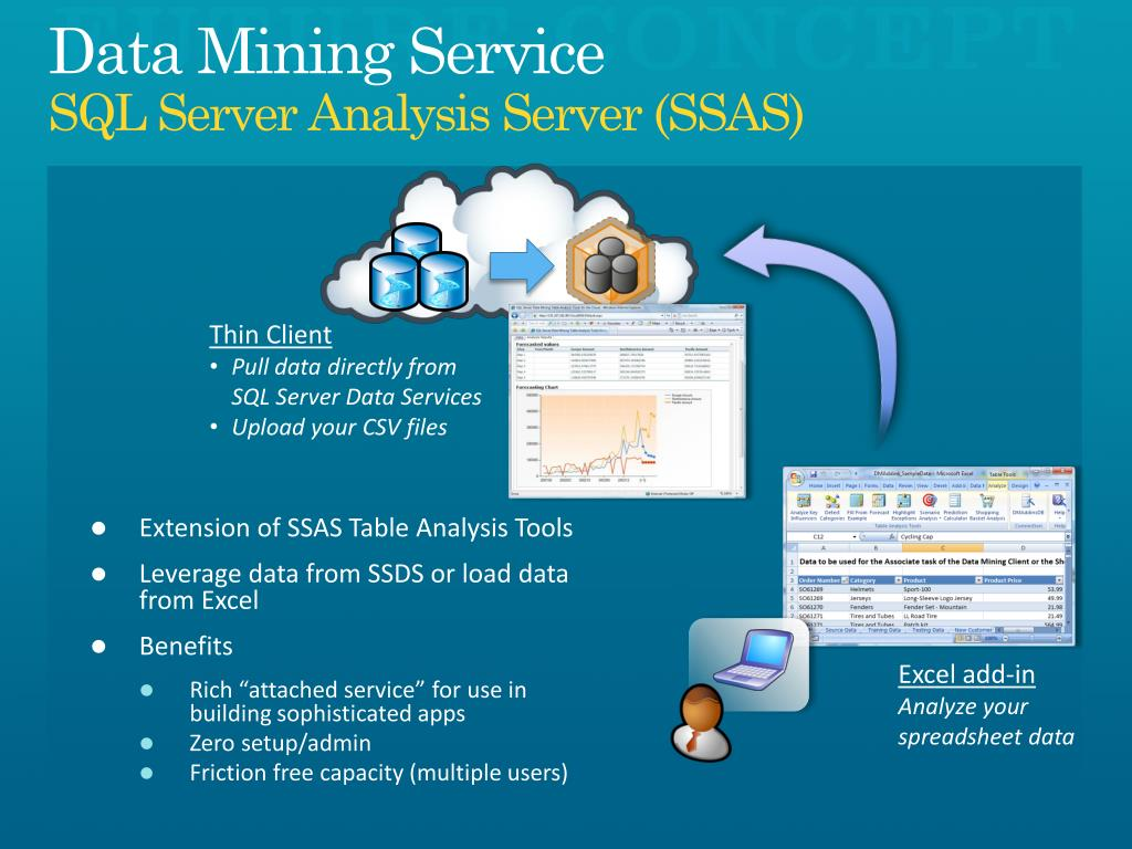 Data Mining Service