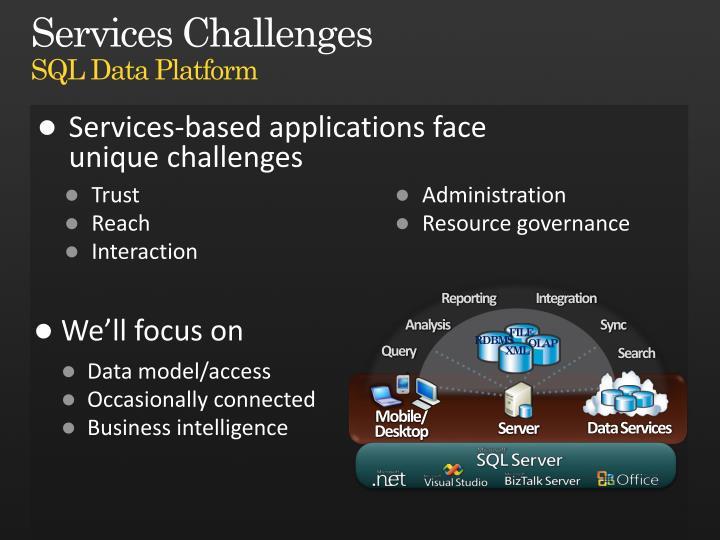 Services challenges sql data platform