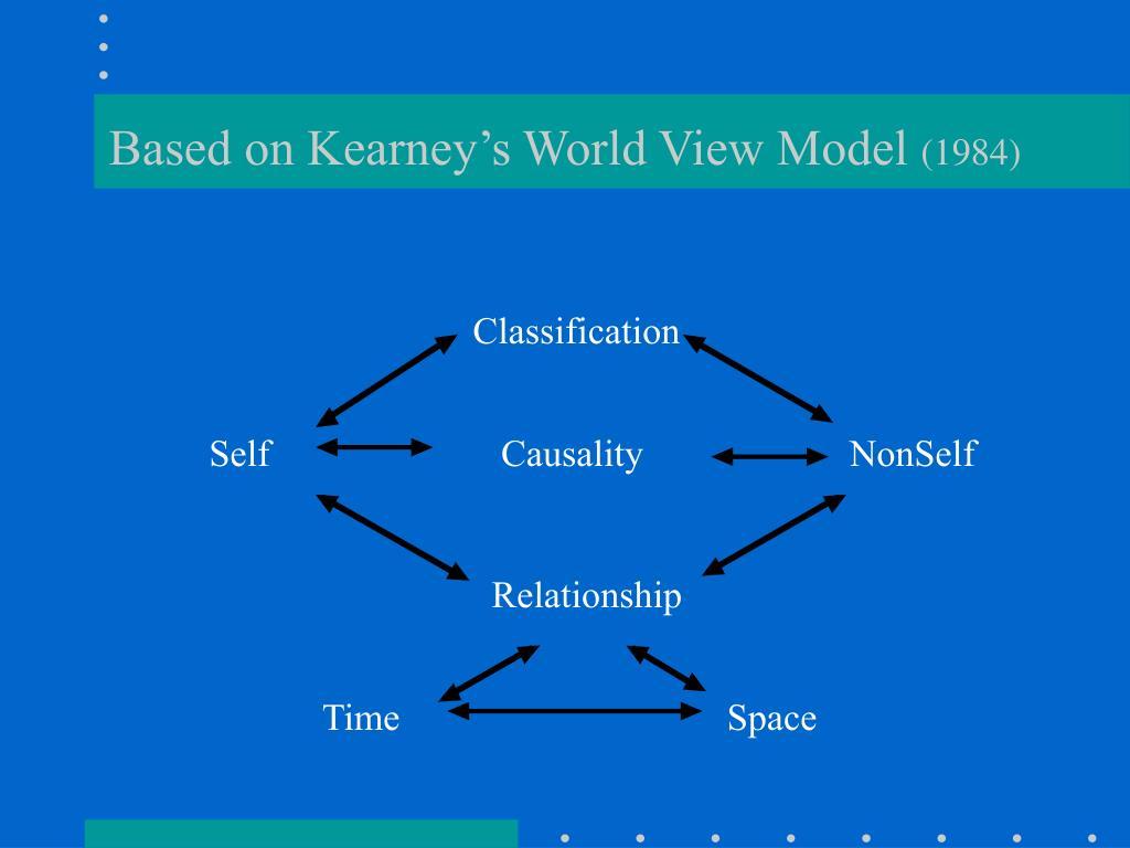 Based on Kearney's World View Model