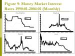 figure 9 money market interest rates 1990 01 2004 01 monthly